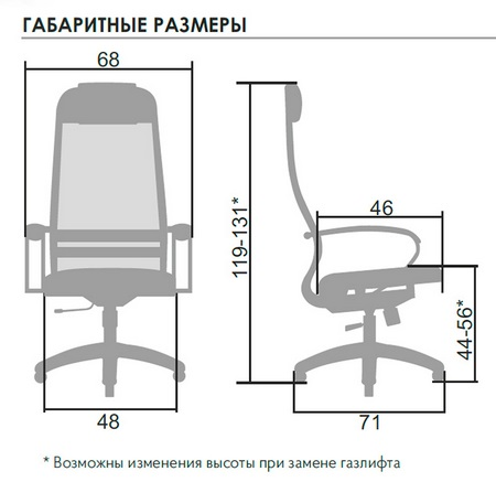 ГАБАРИТНЫЕ РАЗМЕРЫ SU-1-BК
