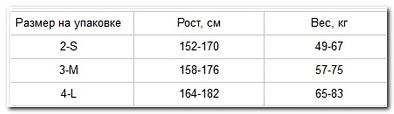 таблица размеров спортивных лосин