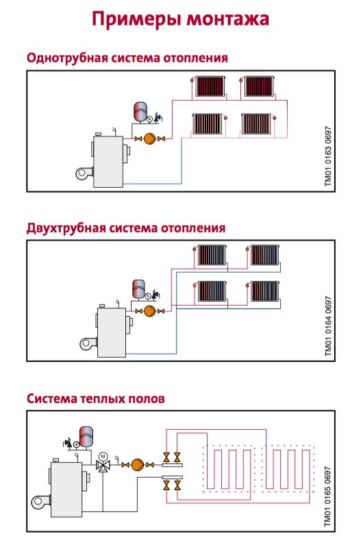 Пример монтажа Grundfos UPS_100