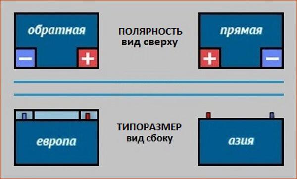 polyarnost-akkumulyatora.jpg