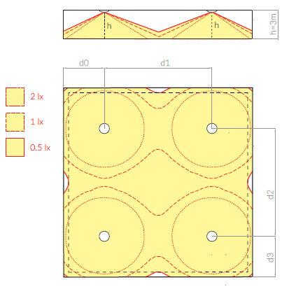 Схема расстановки светодиодных светильников эвакуационного освещения iTECH M5