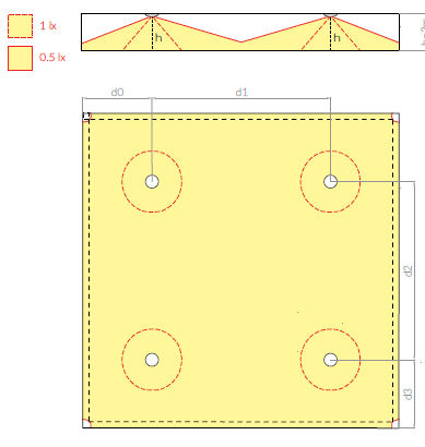 Схема расстановки светодиодных светильников эвакуационного освещения iTECH S1
