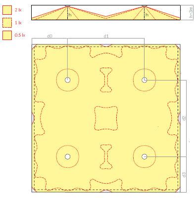 Схема расстановки светодиодных светильников эвакуационного освещения iTECH S2