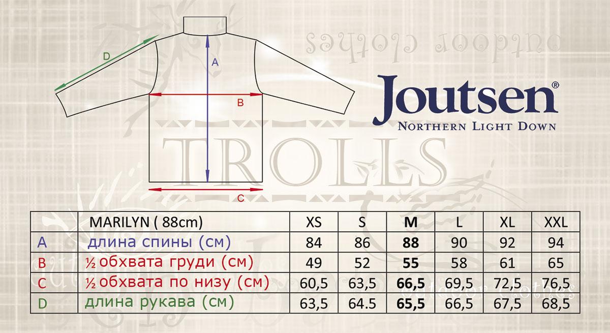 Размеры пуховика Marilyn финской фирмы Joutsen