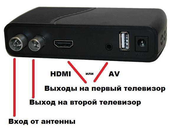 Подключаем два цифровых ресивера к одной антенне - как это сделать?