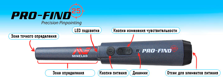 pinpointer-minelab-shema.jpg