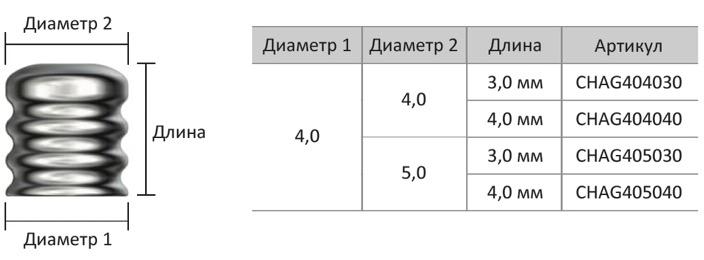 размеры Формирователя десны для спейсера NeoBiotech