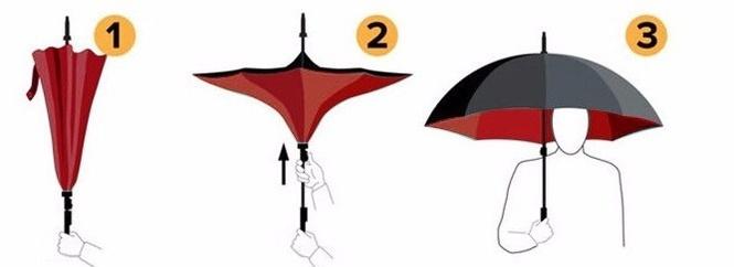 Зонт наоборот (перевертыш)