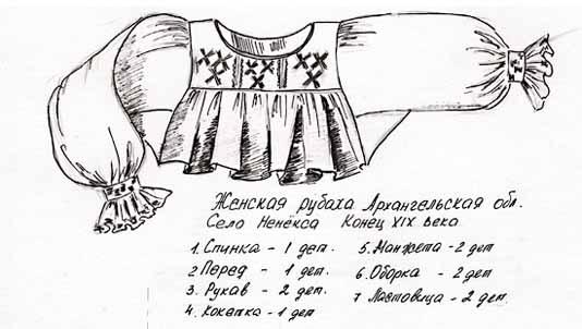 выкройка женской рубахи в русском стиле