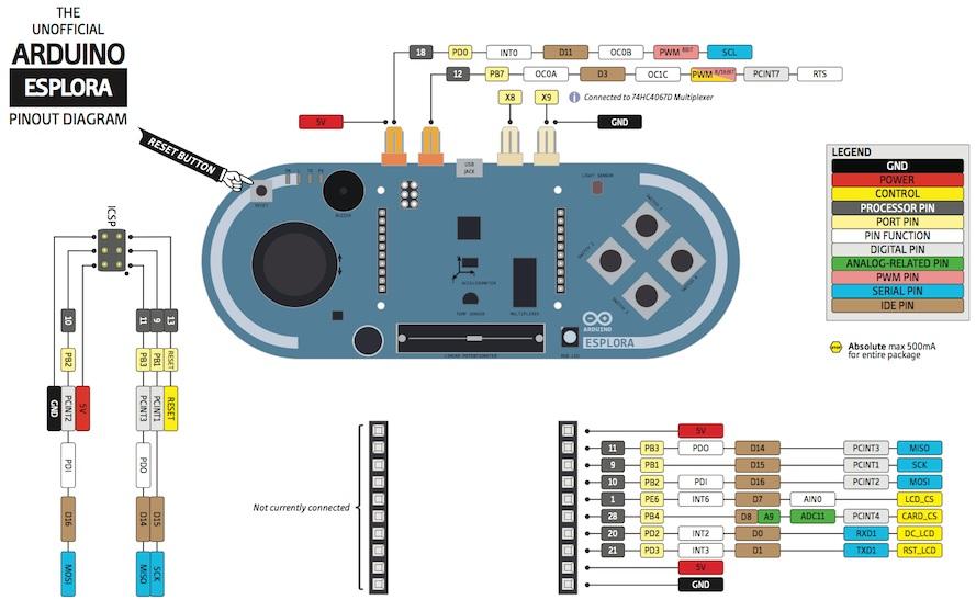 Плата Arduino Esplora совместимая - микропроцессорное устройство на основе Arduino Leonardo