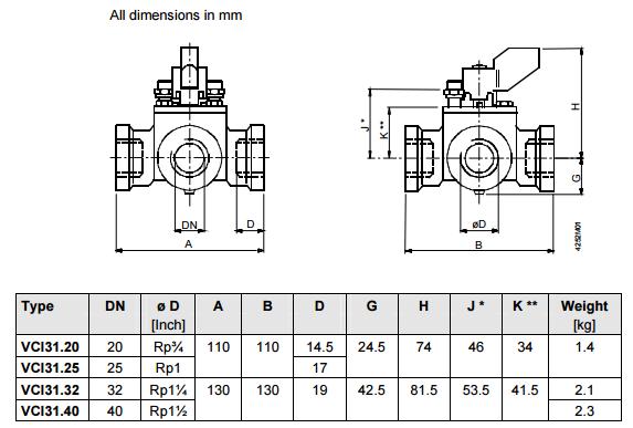 Размеры клапана Siemens VCI31.32
