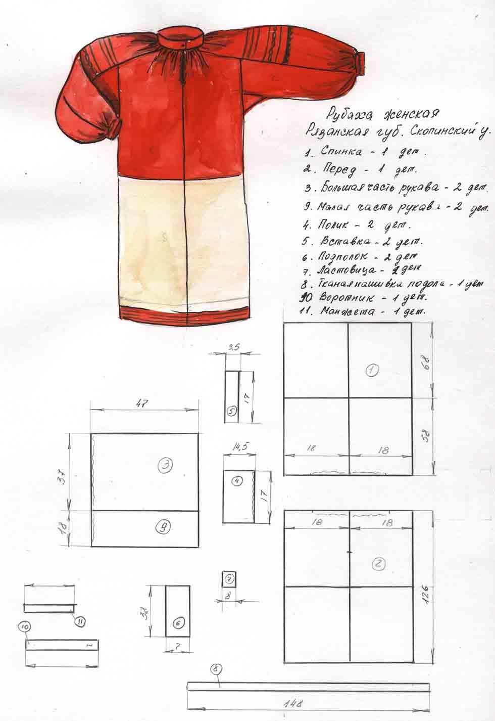 русская рубаха женская выкройка шьем сами