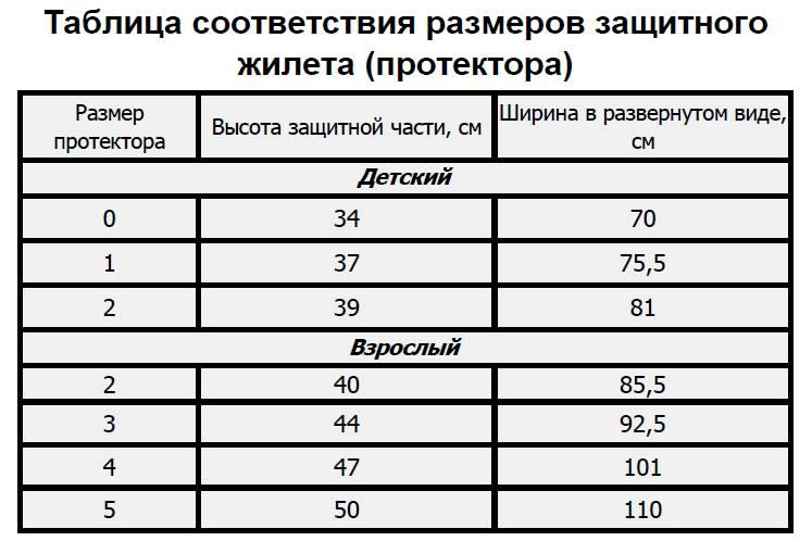Таблица размеров протектора Адидас