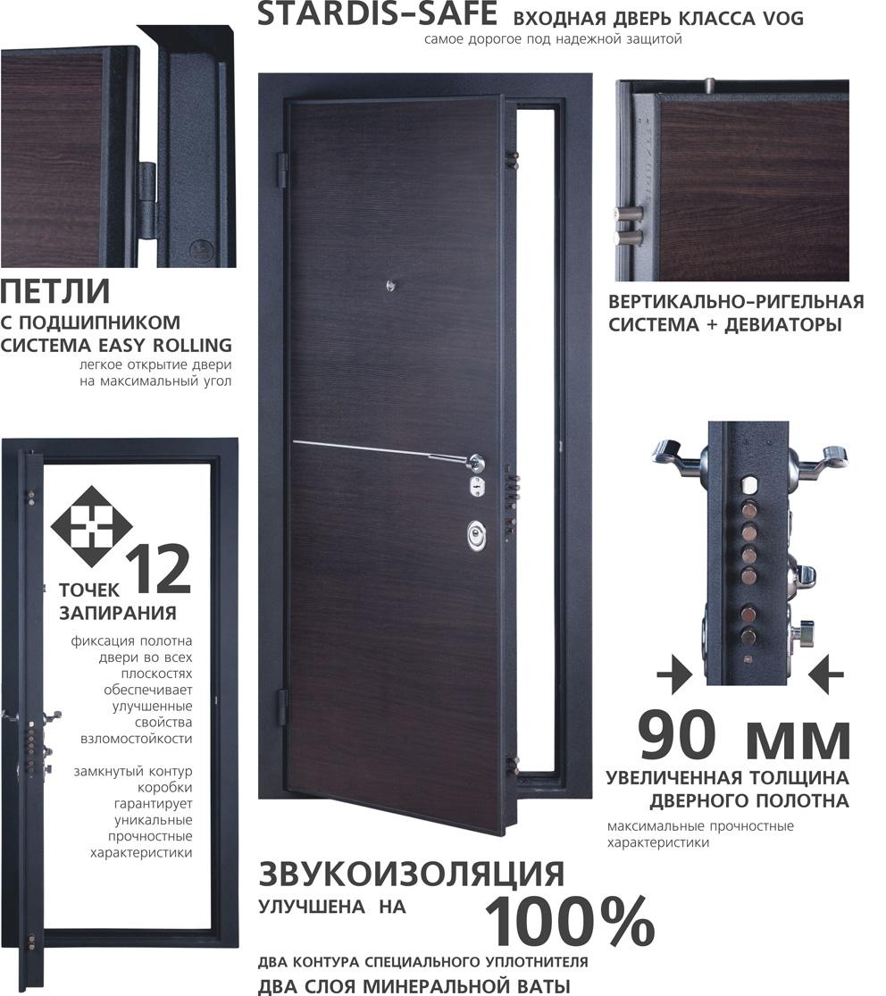Входная металлическая дверь Stardis Safe