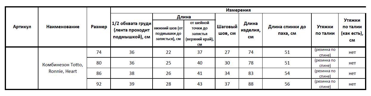 Размерная сетка комбезов Caimano Зима 16-17