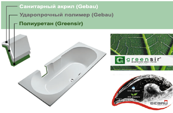 Преимущества ванн Eurolux Gebau GreenSir
