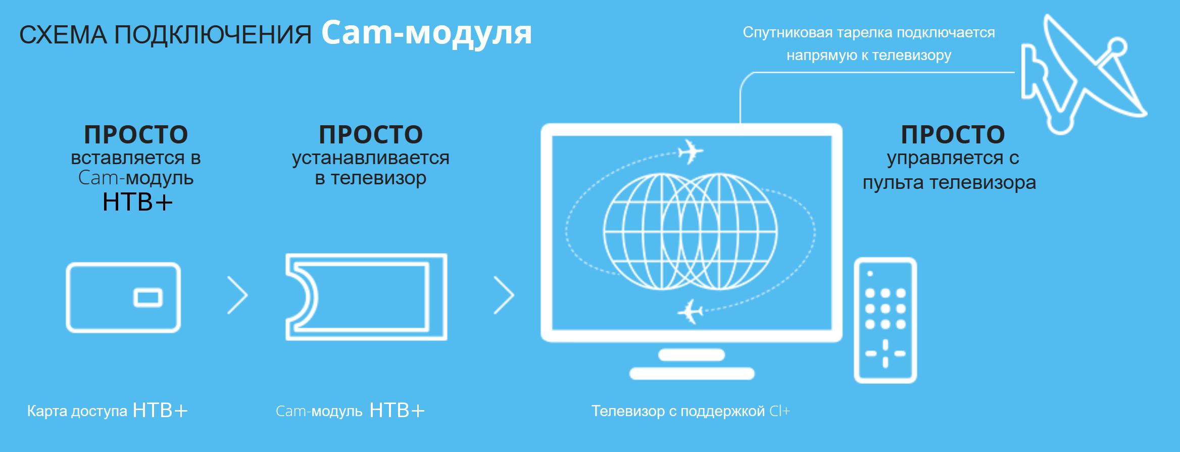 Modul_NTV.jpg
