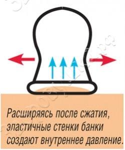 massajnaya-banka-chudo-banka-komplekt-2-sht-zdorovushka-03.jpg