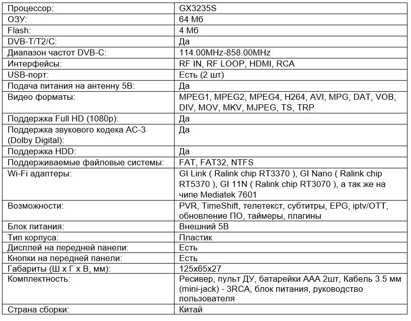 ЦИФРОВАЯ ТВ ПРИСТАВКА WORLD VISION T62D (DVB-T2/DVB-C)