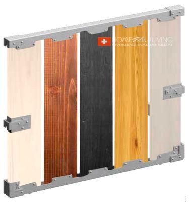 Цветовая классификация панелей