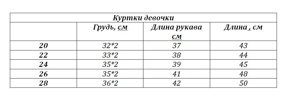 Куртки_осень_девочки.jpg