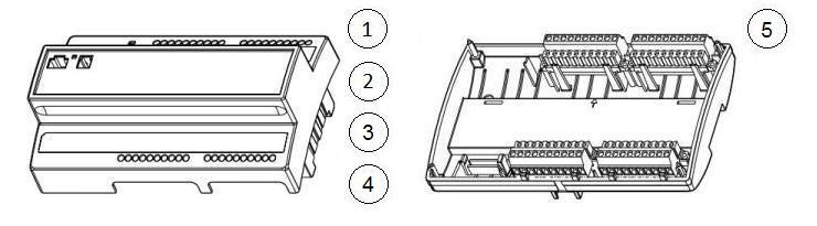 Размеры контроллера TAC Xenta 283/N/P