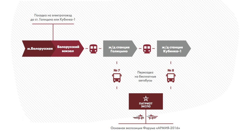 Схема проезда на общественном транспорте