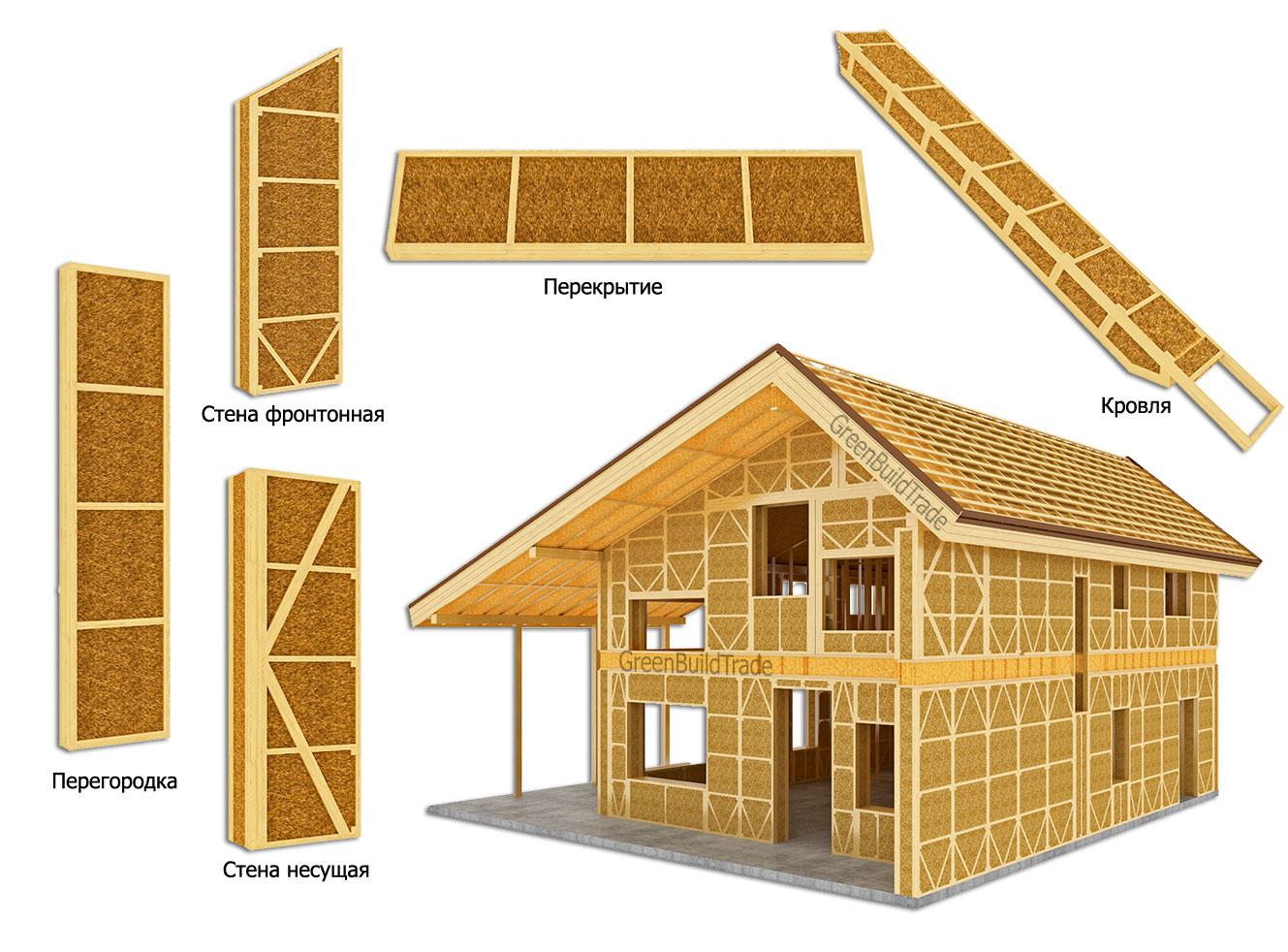 Конструкции-дома-из-соломы.jpg
