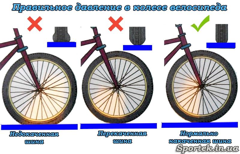 регистрация, стандартная давление в колесах горного велосипеда характеристика