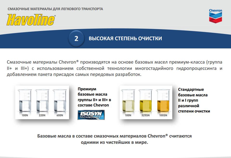 Моторные_масла_Chevron.PNG