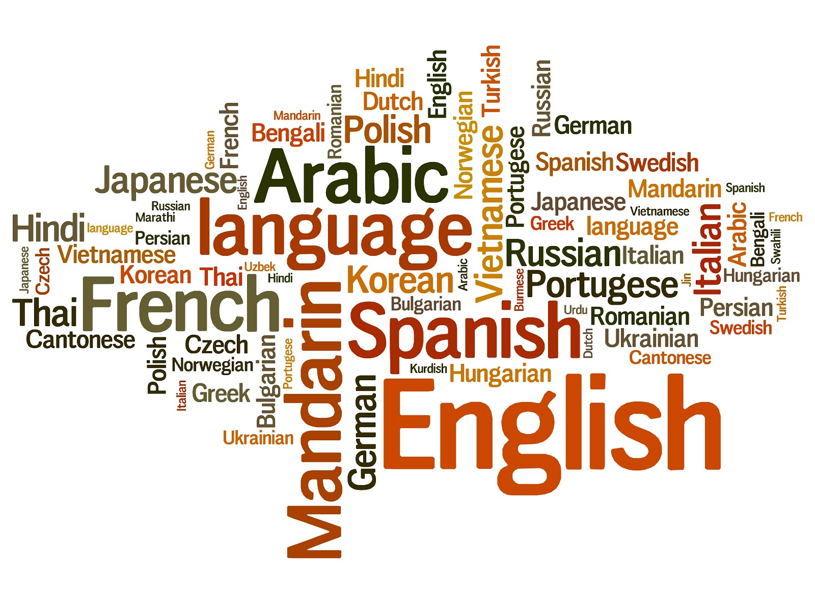 spoken language requirments Some courses have higher english language requirements than those listed here check the course requirements in find a course english-speaking background or.