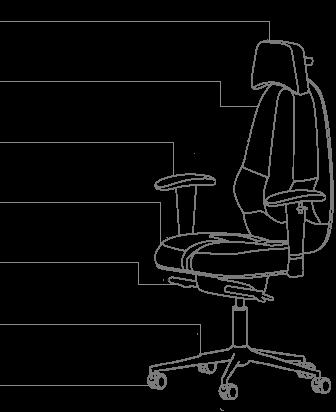 Функционал кресла KULIK SYSTEM CLASSIC