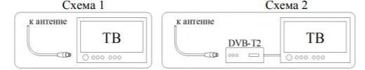 Антенна наружная LOCUS МЕРИДИАН 07AF (DVB-T2)