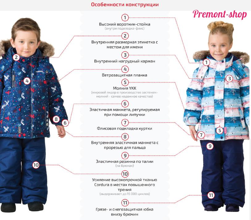 Особенности комплектов Premont из коллекции зима 2017-2018