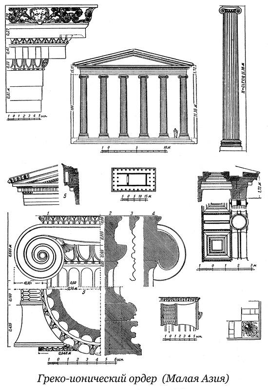 Грекоионический ордер