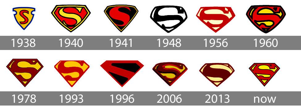 Супермен логотип