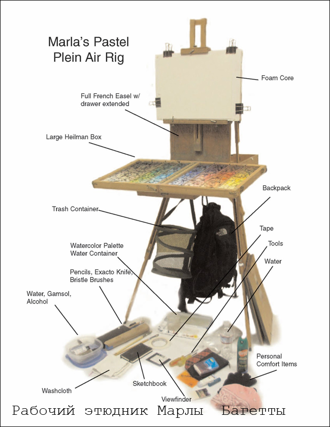 PLein-Air-Set-up-w-photo_Layout-1_копия.jpg