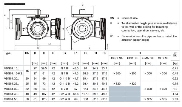 Размеры клапана Siemens VBG60.32-25T