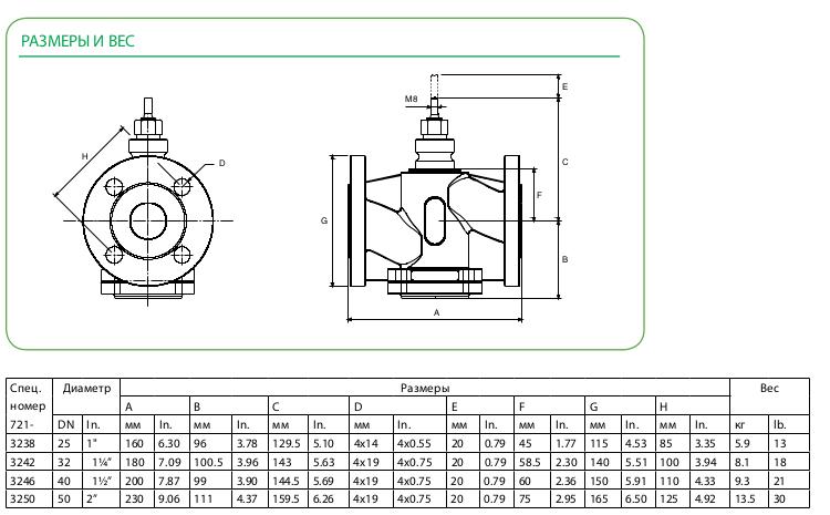 Размеры клапана  Schneider Electric V232-40-25
