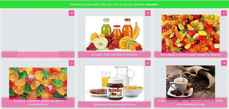 Категории сладостей для оптовой закупки