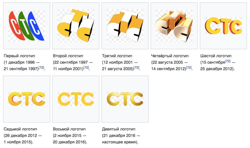 СТС логотип