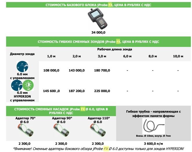 jprobe-price.jpg