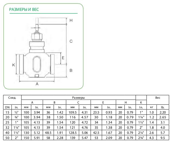Размеры клапана  Schneider Electric V241-20-6,3