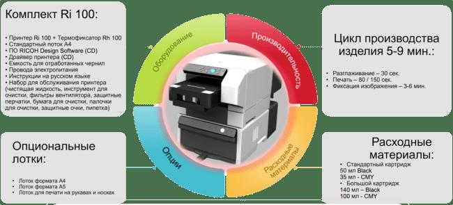 Купить недорогой принтер для печати на футболках