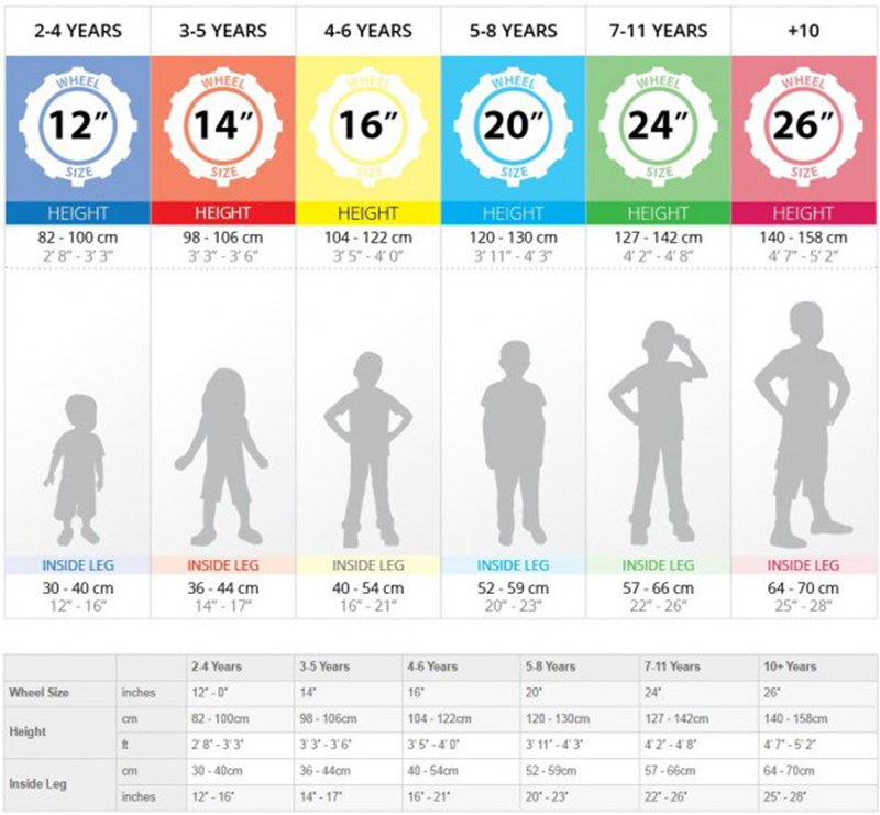 Размеры детских велосипедов