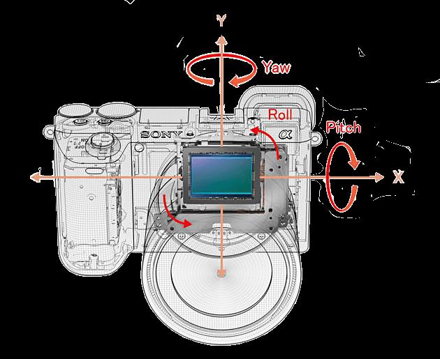 Sony камера с 5-осевой стабилизацией