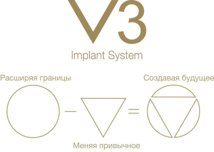 concept-v3-mis