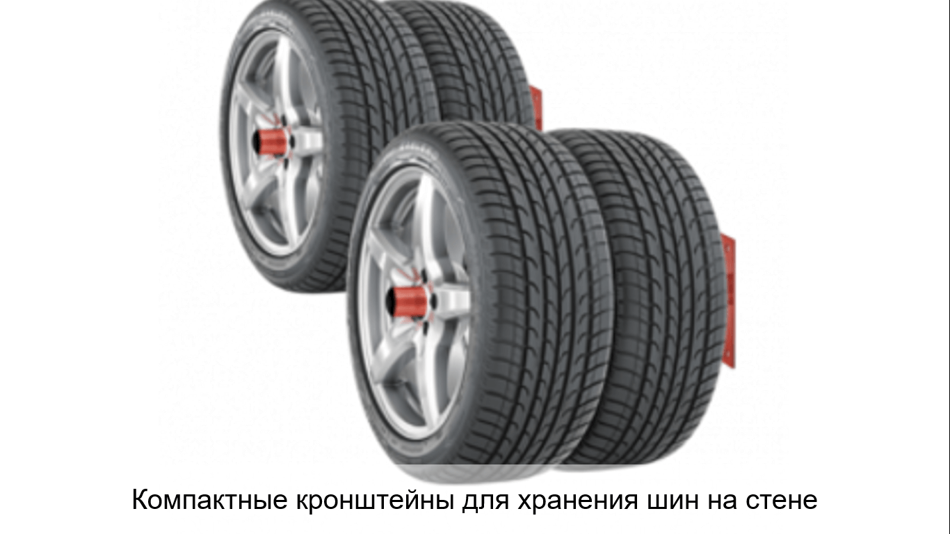 Компактные настенные кронштейны для шин