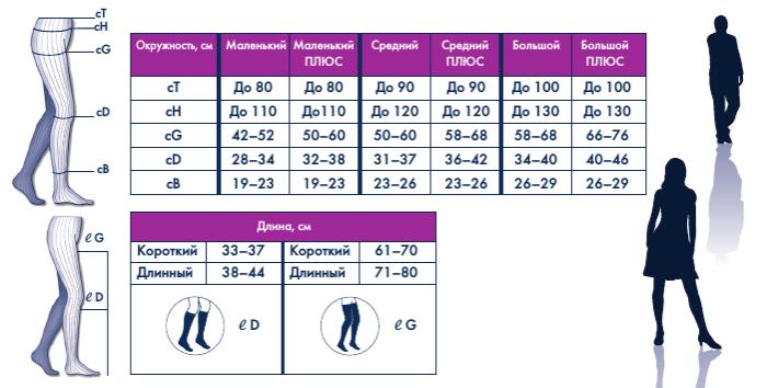 Таблица размеров TOP FINE SELECT SIGVARIS
