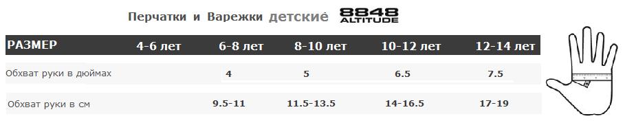 Detskie-Perchatki_i_varezhki_8848_.png